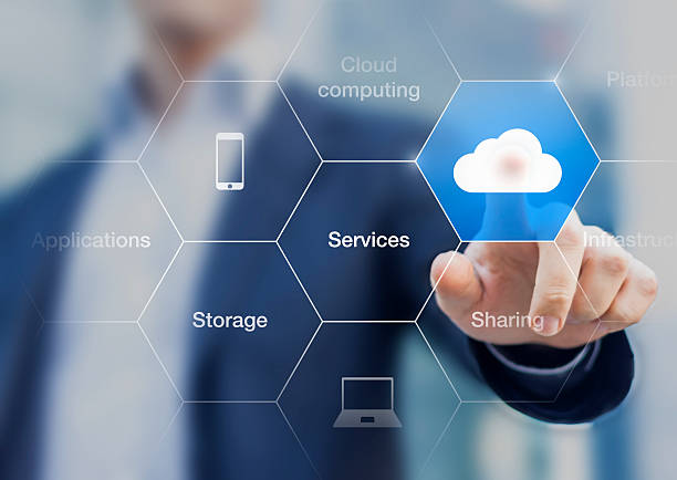 Le Cloud, une solution hi Tech pour les logiciels